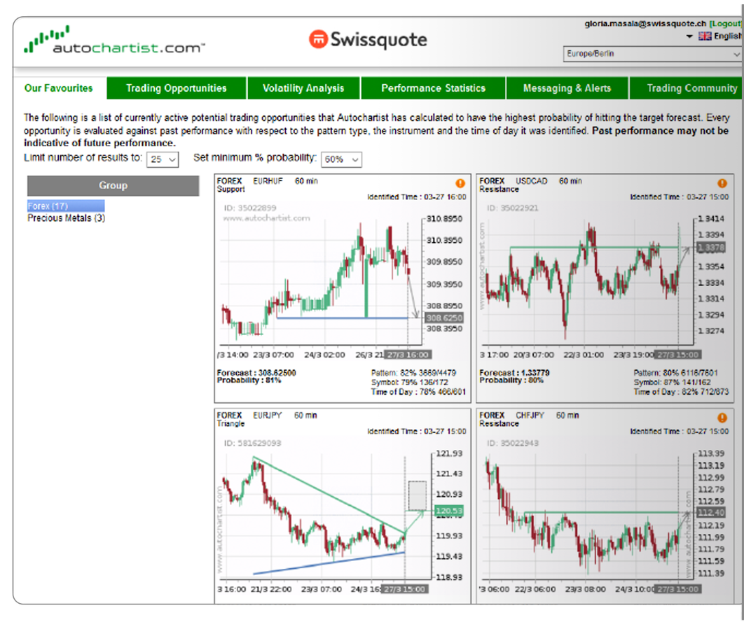 screen-page-platforms-autochartist-informing-your-decisions.png